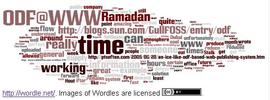 wordle.com, planet sun